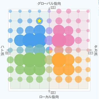 political_position_fa.JPG